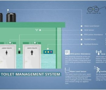 Live-toilet-Managment-system.jpg